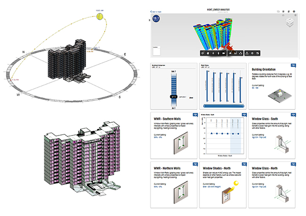 BIM for energy analysis of a building